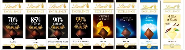 テイスティングセミナーのチョコレート8種